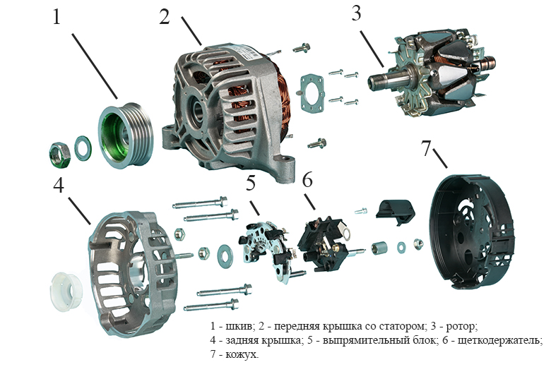generator780x520